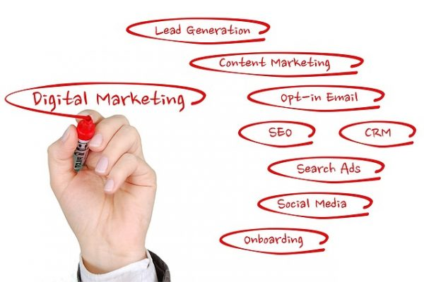 Lead generation, seo
